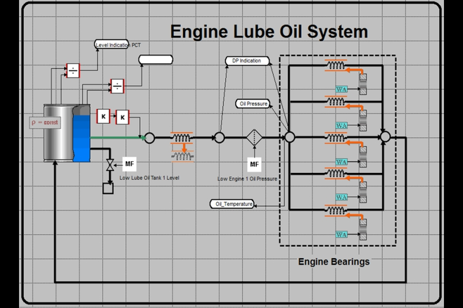 Marine Simulation | Western Services Corporation